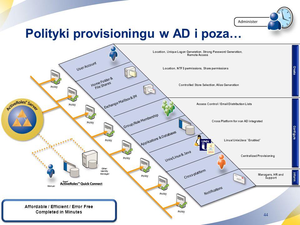 Polityki provisioningu w AD i poza…