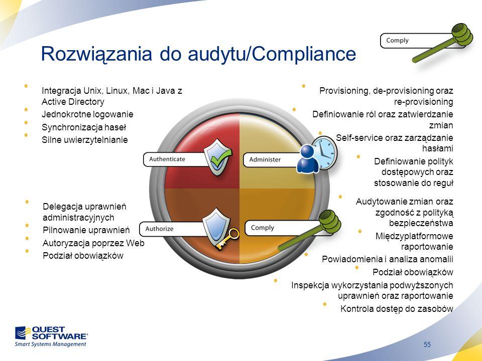Rozwiązania do audytu/Compliance