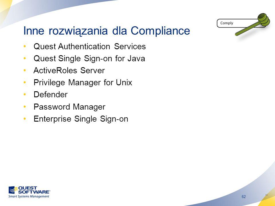 Inne rozwiązania dla Compliance