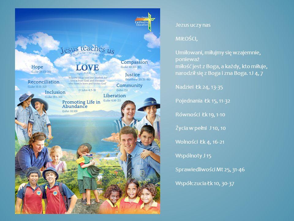 Jezus uczy nas MIŁOŚCI, Umiłowani, miłujmy się wzajemnie, ponieważ. miłość jest z Boga, a każdy, kto miłuje,