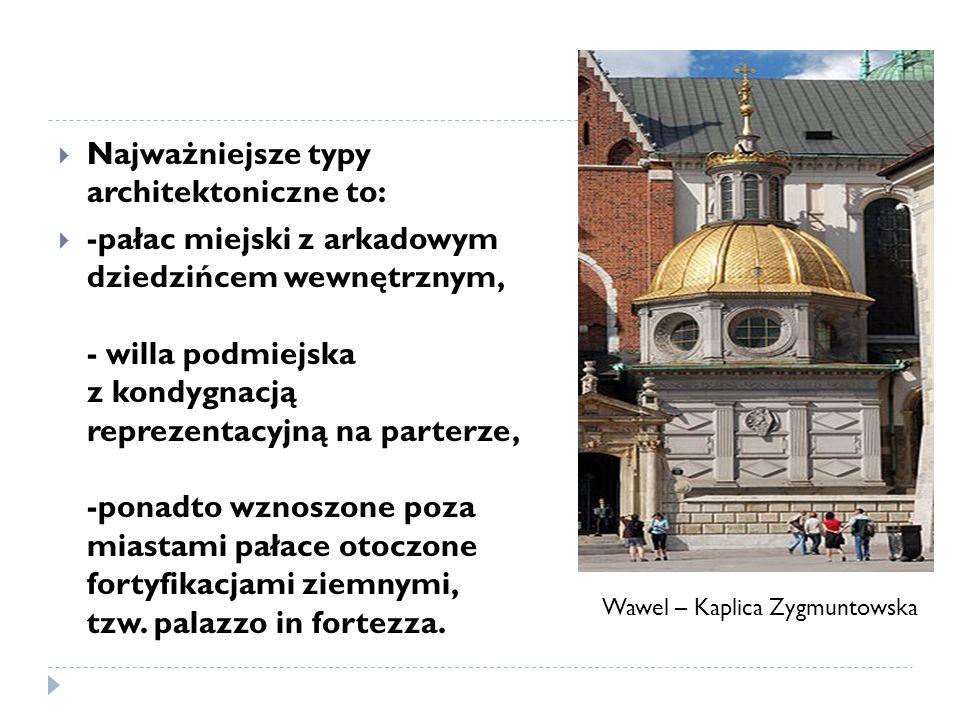Najważniejsze typy architektoniczne to: