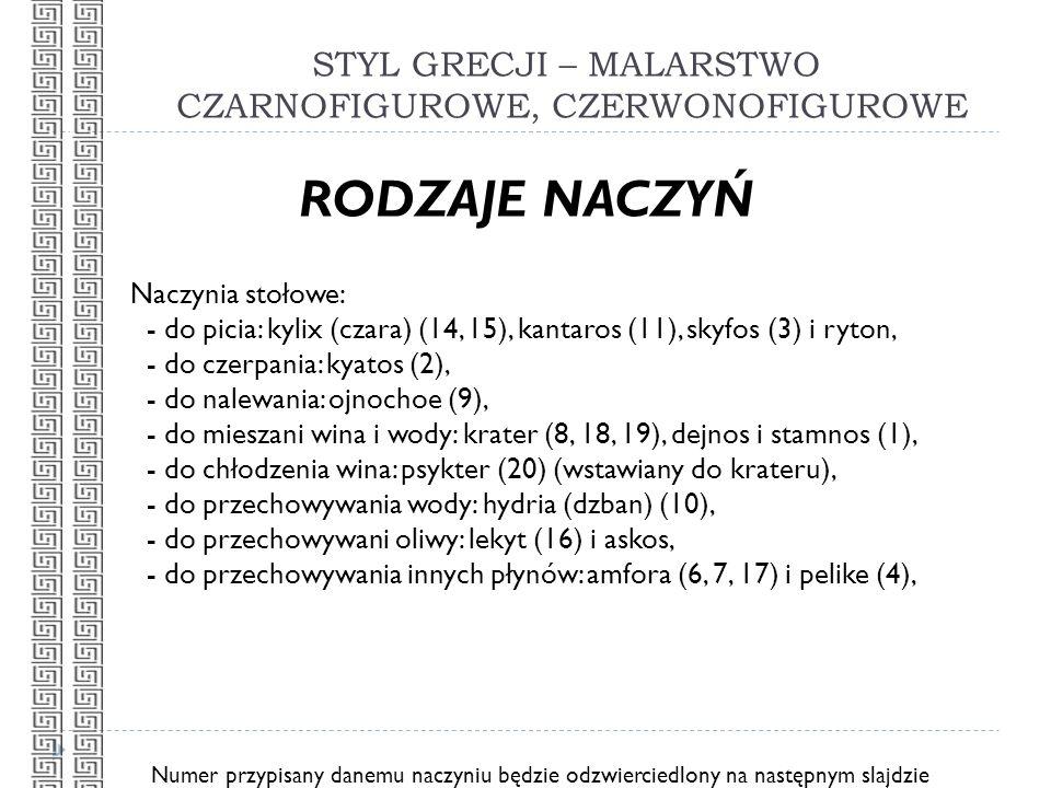 STYL GRECJI – MALARSTWO CZARNOFIGUROWE, CZERWONOFIGUROWE