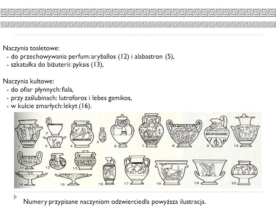 Naczynia toaletowe: - do przechowywania perfum: aryballos (12) i alabastron (5), - szkatułka do biżuterii: pyksis (13),