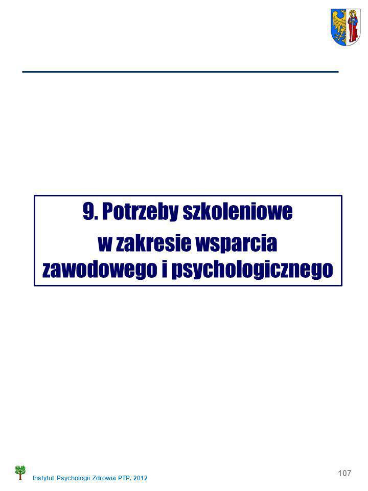w zakresie wsparcia zawodowego i psychologicznego