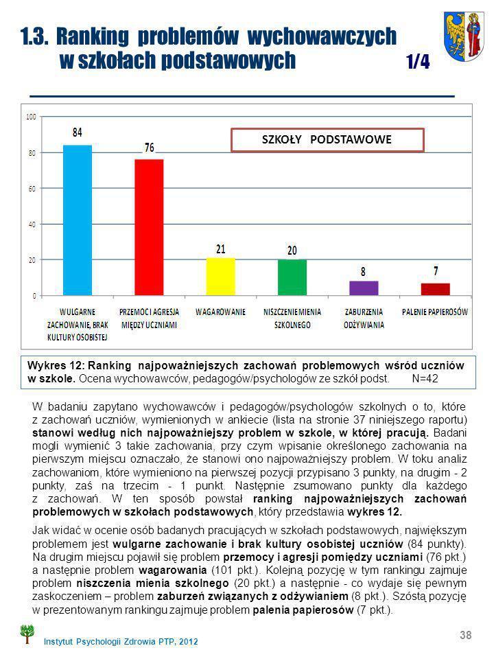 1.3. Ranking problemów wychowawczych w szkołach podstawowych 1/4