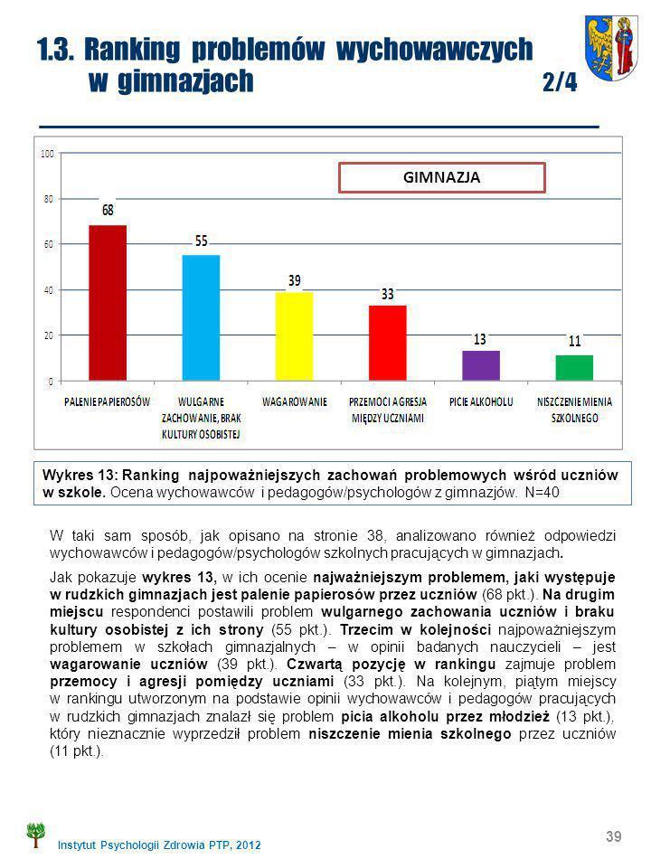 1.3. Ranking problemów wychowawczych w gimnazjach 2/4