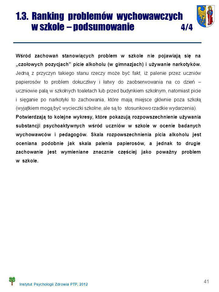 1.3. Ranking problemów wychowawczych w szkole – podsumowanie 4/4