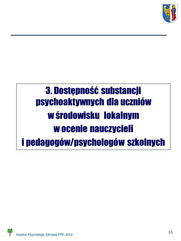 3. Dostępność substancji psychoaktywnych dla uczniów