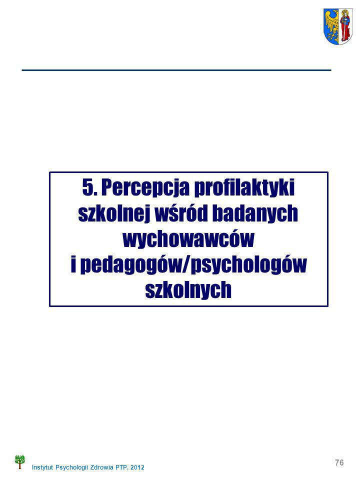 5. Percepcja profilaktyki szkolnej wśród badanych wychowawców i pedagogów/psychologów szkolnych