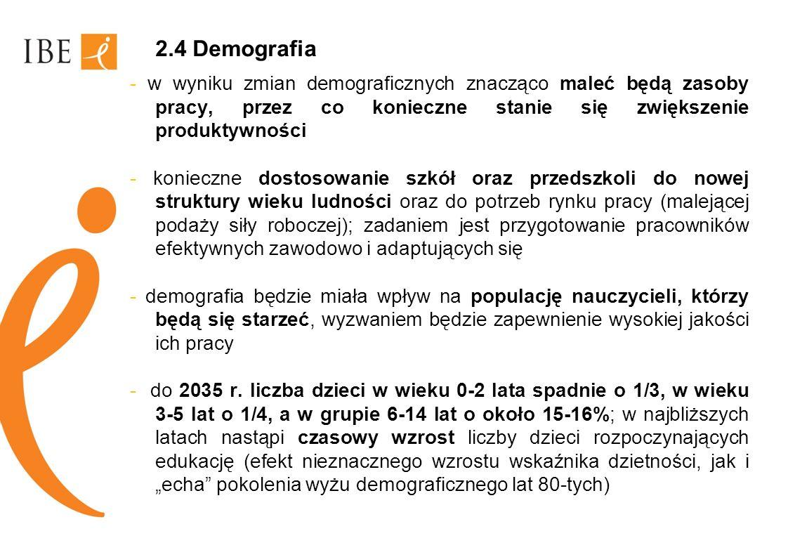 2.4 Demografia- w wyniku zmian demograficznych znacząco maleć będą zasoby pracy, przez co konieczne stanie się zwiększenie produktywności.
