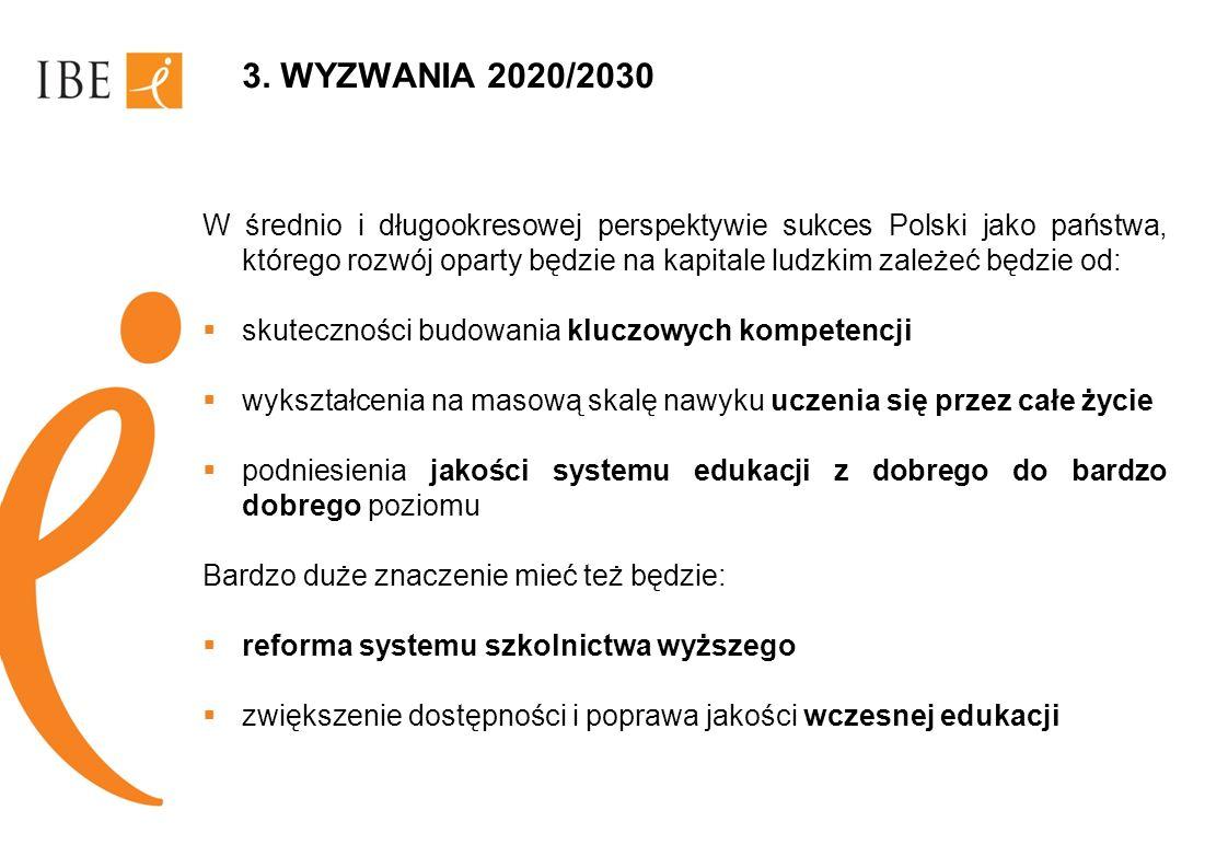 3. WYZWANIA 2020/2030