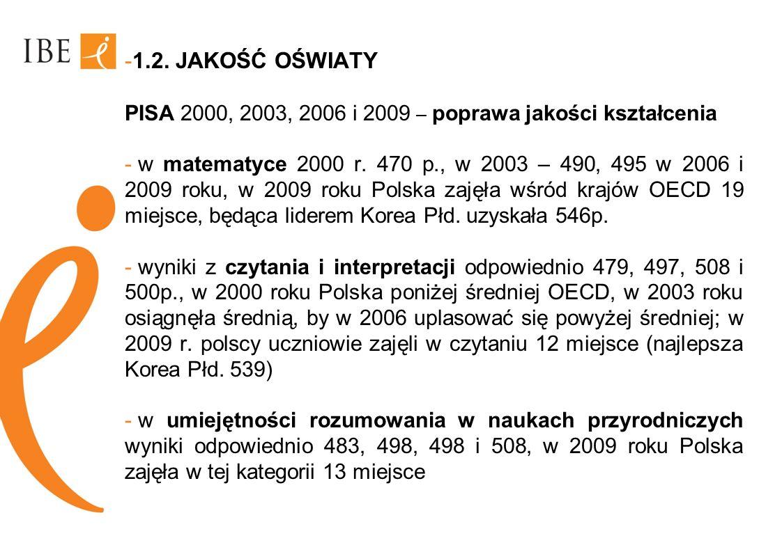 1.2. JAKOŚĆ OŚWIATY PISA 2000, 2003, 2006 i 2009 – poprawa jakości kształcenia.