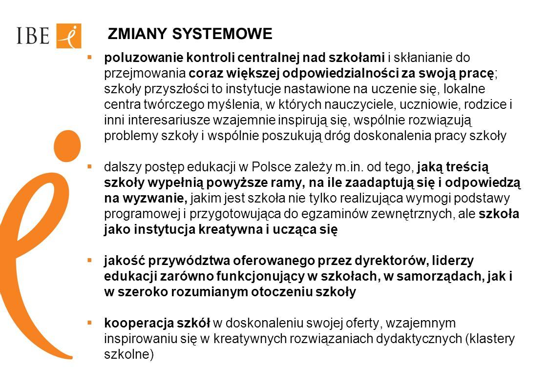 ZMIANY SYSTEMOWE