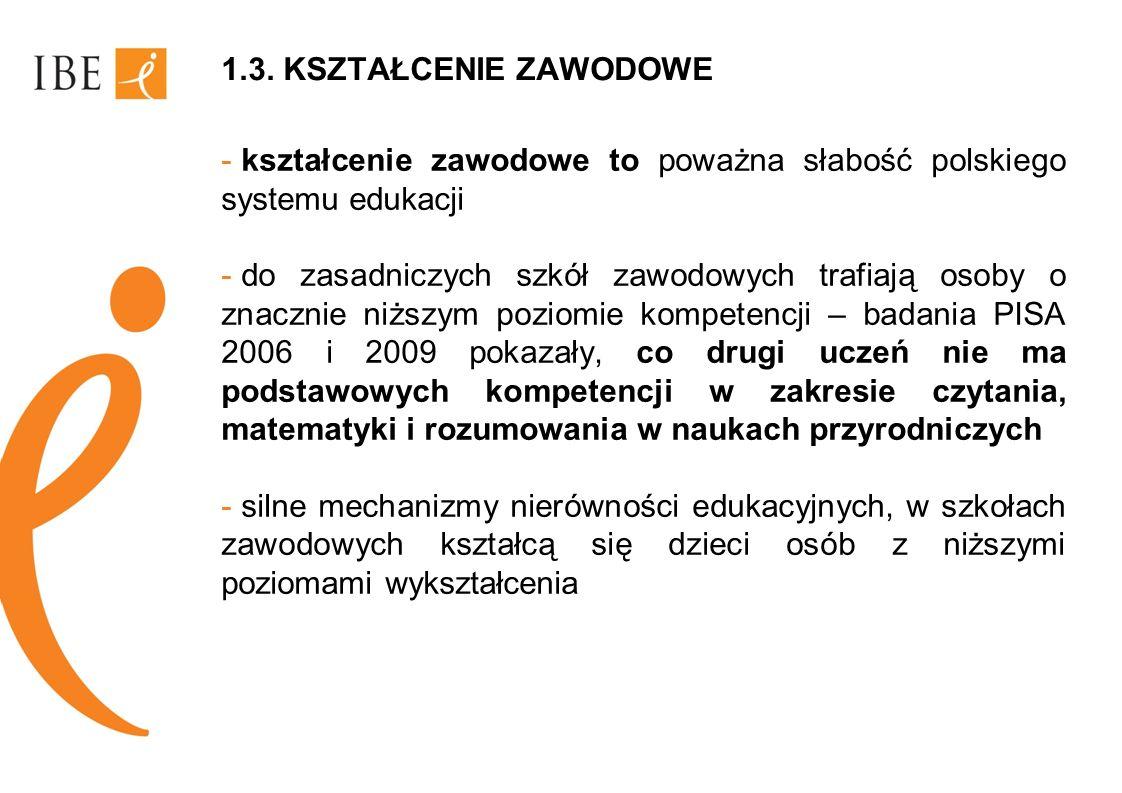 1.3. KSZTAŁCENIE ZAWODOWE kształcenie zawodowe to poważna słabość polskiego systemu edukacji.