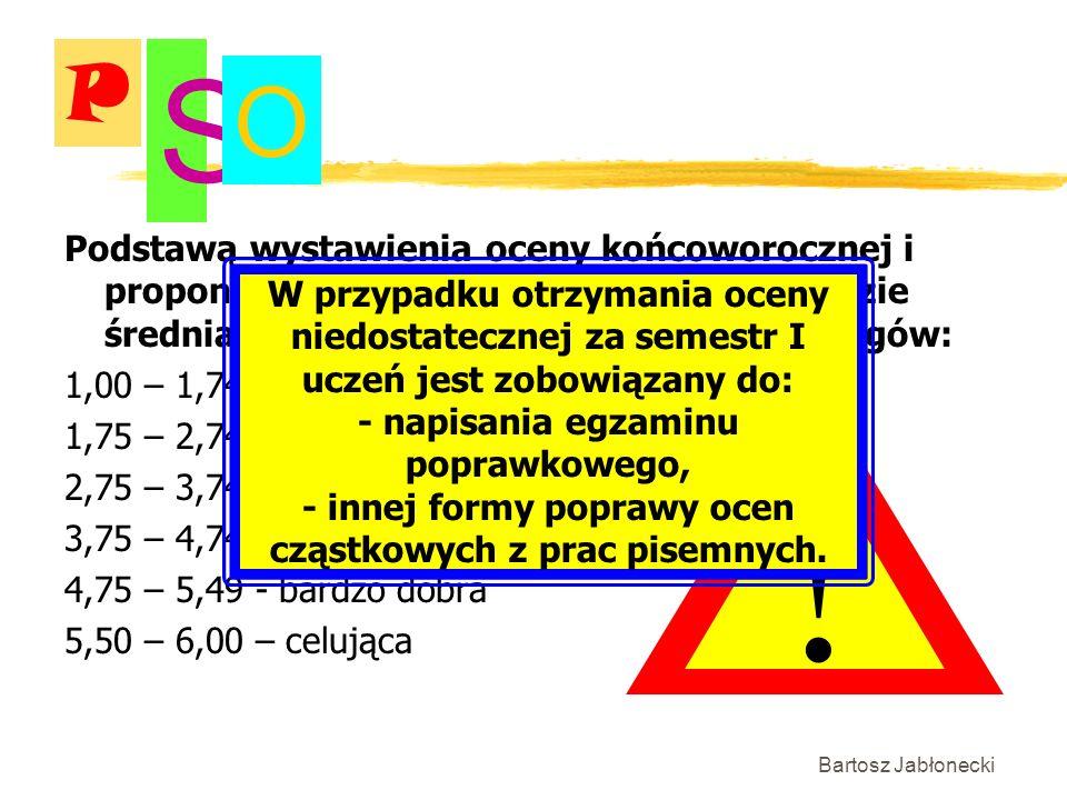 - innej formy poprawy ocen cząstkowych z prac pisemnych.