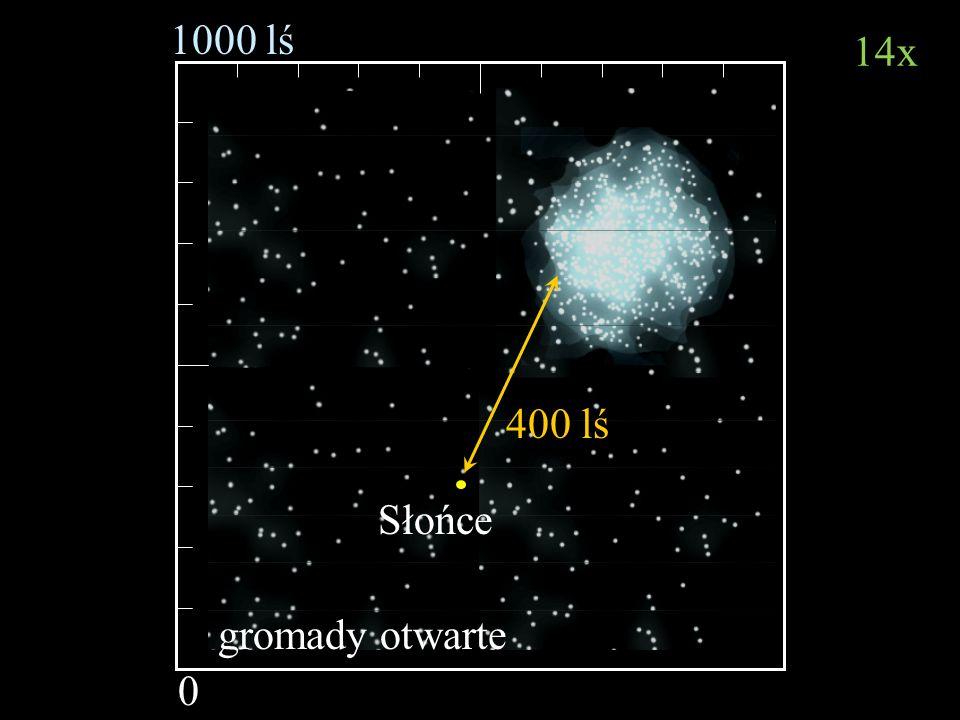 1000 lś 14x 400 lś Słońce gromady otwarte Bartosz Jabłonecki