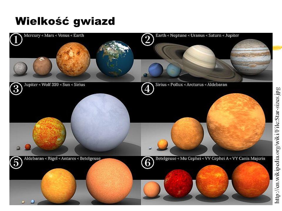 Wielkość gwiazd http://en.wikipedia.org/wiki/File:Star-sizes.jpg