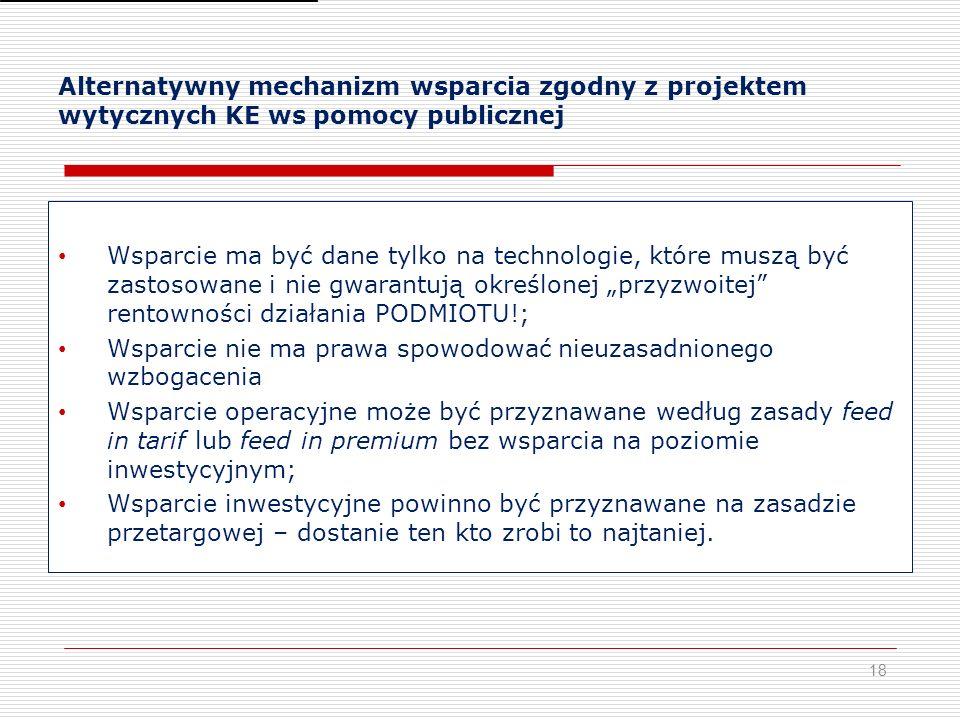 Alternatywny mechanizm wsparcia zgodny z projektem wytycznych KE ws pomocy publicznej