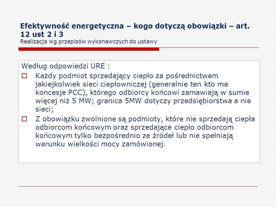 Efektywność energetyczna – kogo dotyczą obowiązki – art
