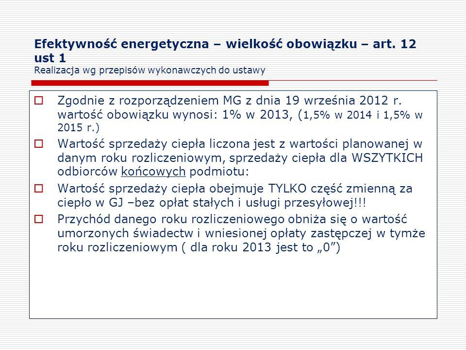 Efektywność energetyczna – wielkość obowiązku – art