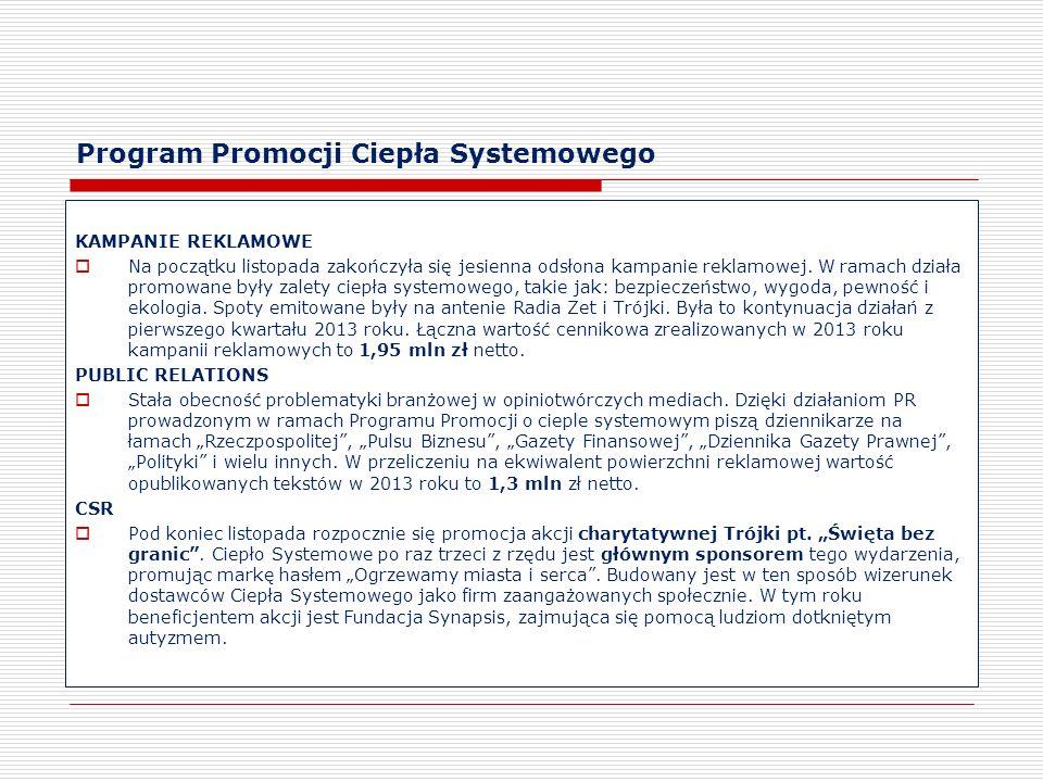 Program Promocji Ciepła Systemowego