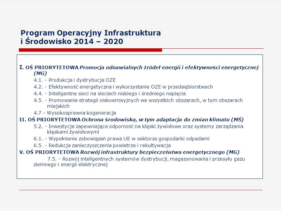 Program Operacyjny Infrastruktura i Środowisko 2014 – 2020