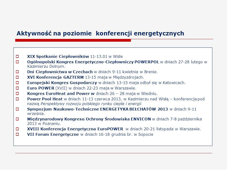 Aktywność na poziomie konferencji energetycznych