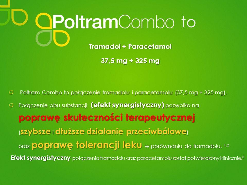Tramadol + Paracetamol