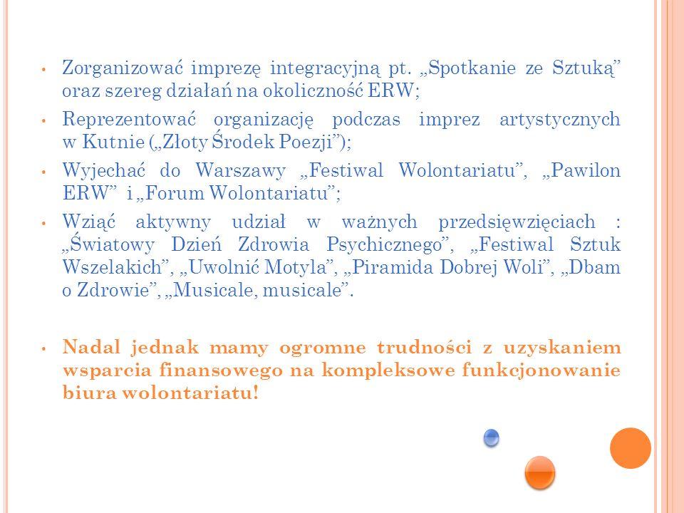 Zorganizować imprezę integracyjną pt