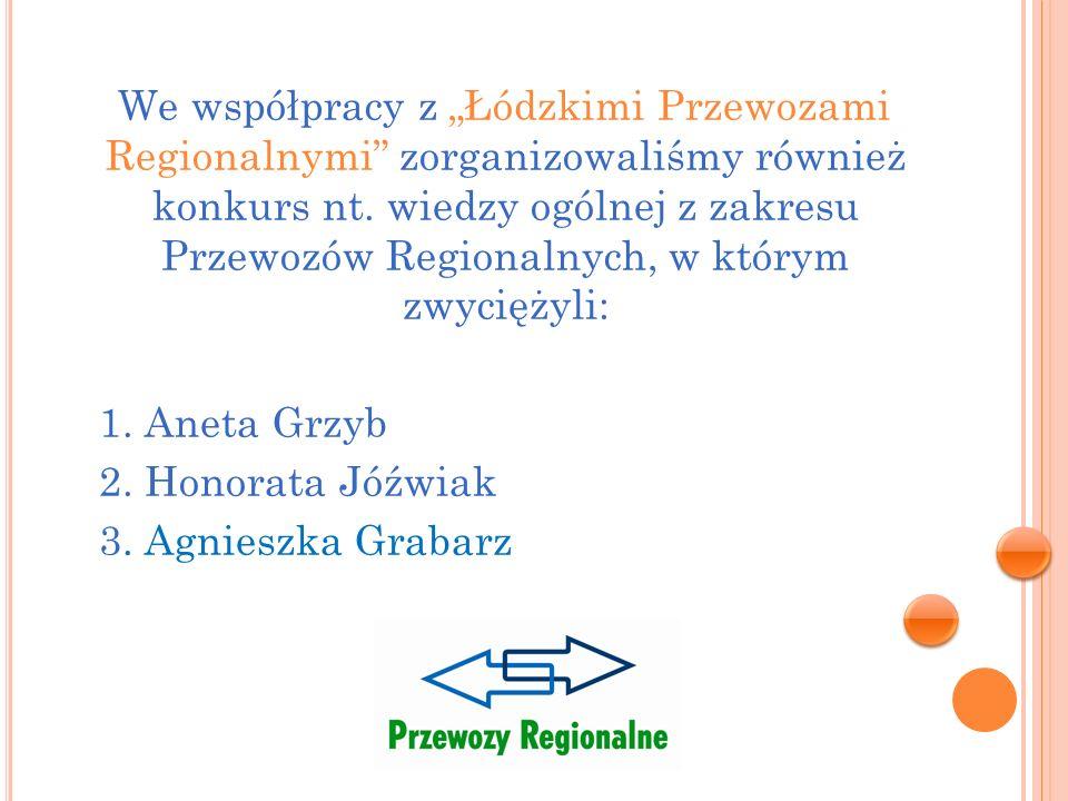 1. Aneta Grzyb 2. Honorata Jóźwiak 3. Agnieszka Grabarz