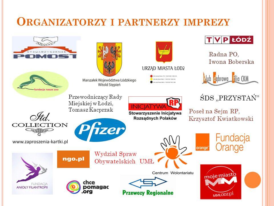 Organizatorzy i partnerzy imprezy