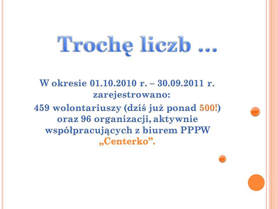 W okresie 01.10.2010 r. – 30.09.2011 r. zarejestrowano: