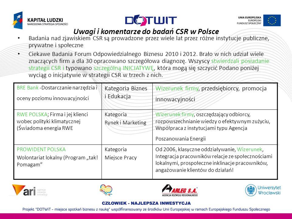 Uwagi i komentarze do badań CSR w Polsce