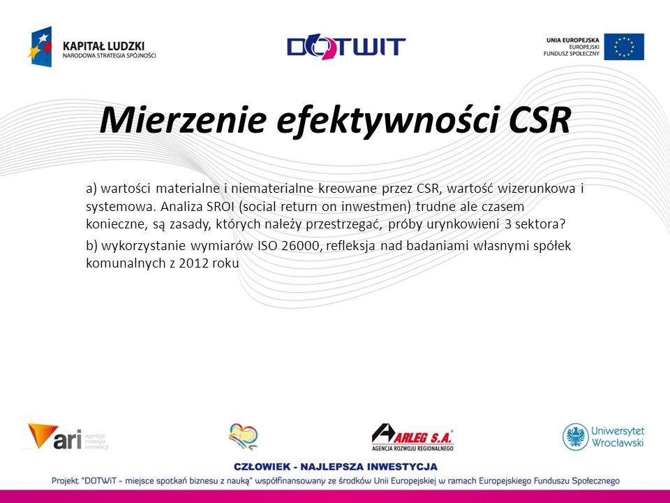 Mierzenie efektywności CSR