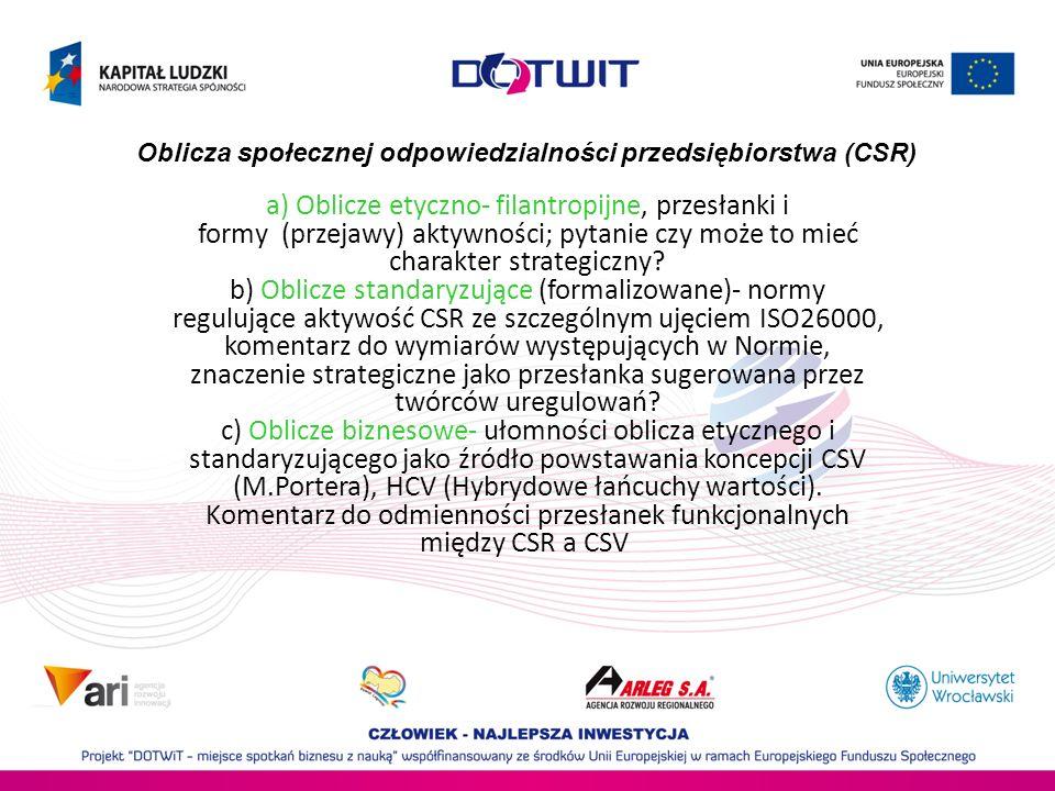 Oblicza społecznej odpowiedzialności przedsiębiorstwa (CSR)