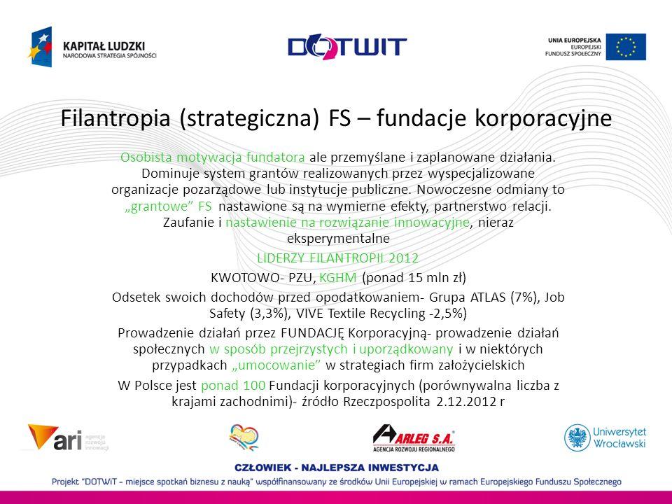 Filantropia (strategiczna) FS – fundacje korporacyjne