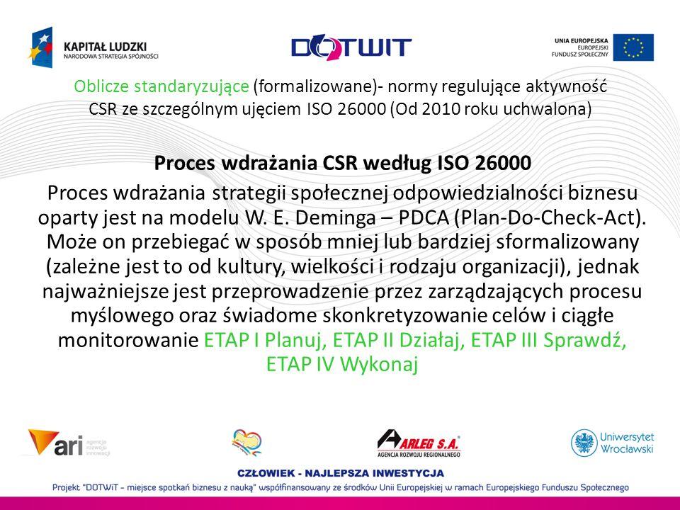 Proces wdrażania CSR według ISO 26000
