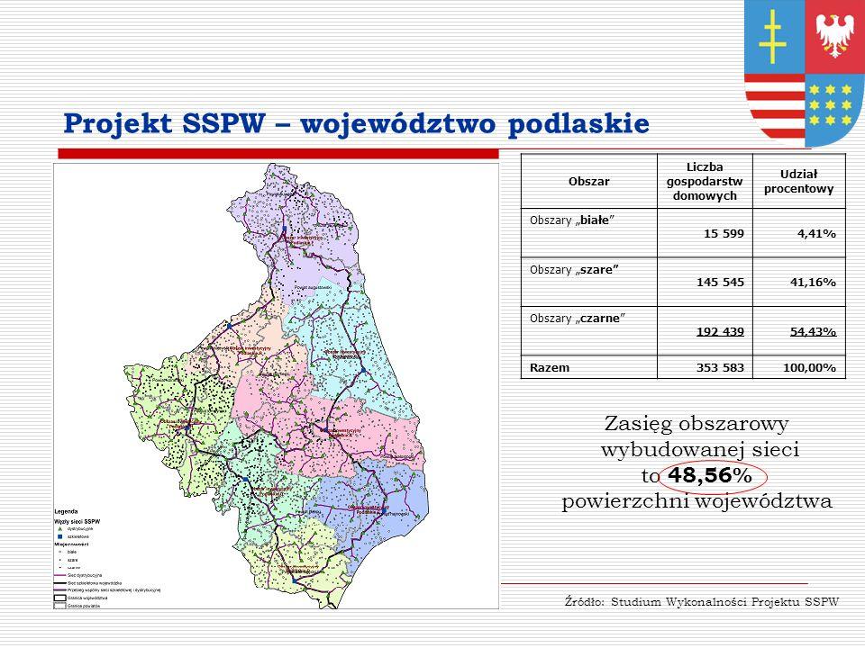 Projekt SSPW – województwo podlaskie