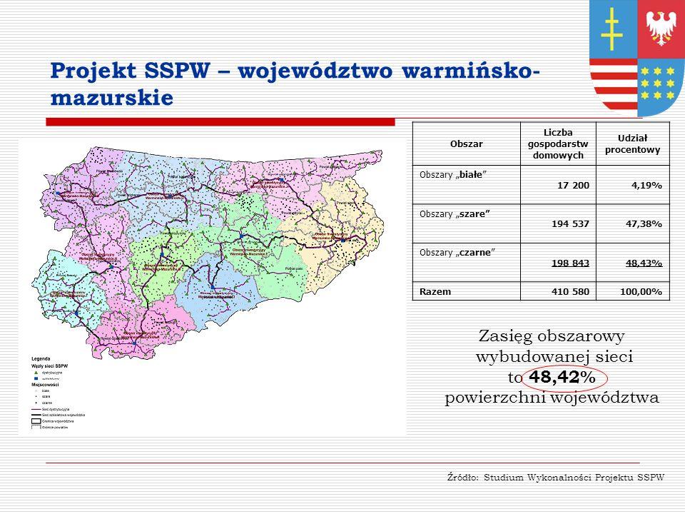 Projekt SSPW – województwo warmińsko-mazurskie