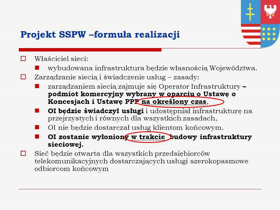 Projekt SSPW –formuła realizacji