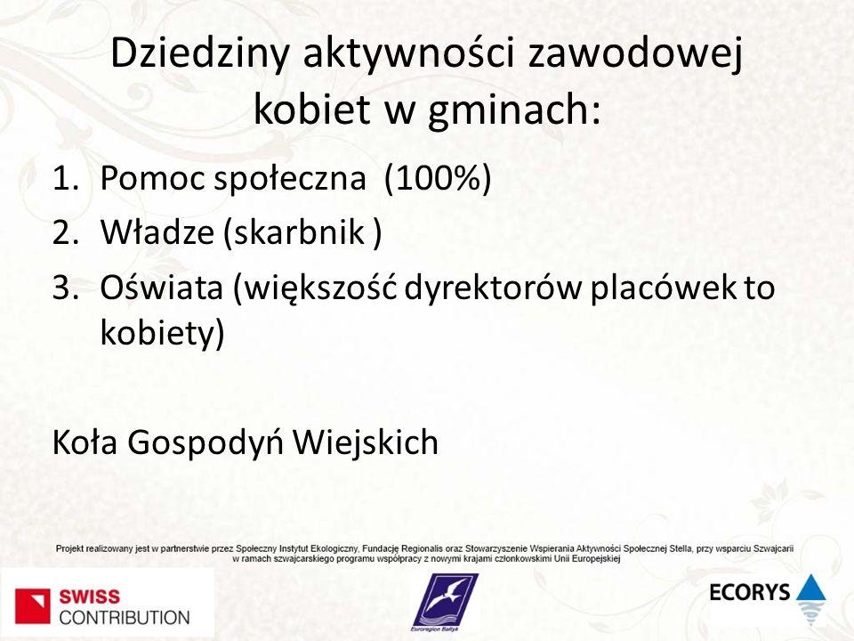 Dziedziny aktywności zawodowej kobiet w gminach: