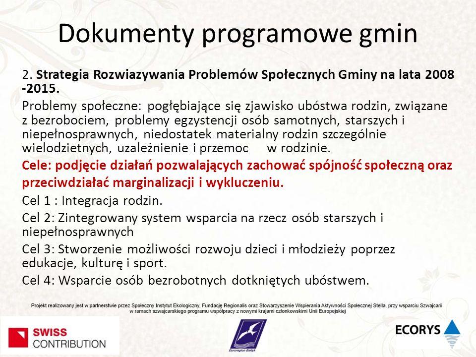 Dokumenty programowe gmin