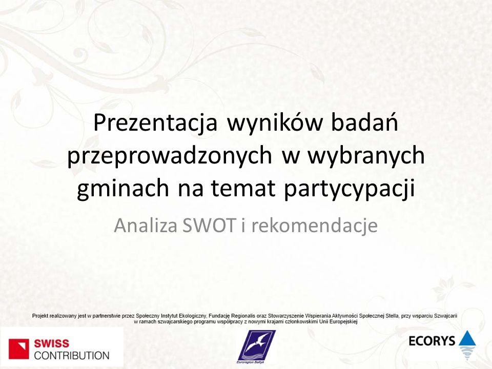 Analiza SWOT i rekomendacje