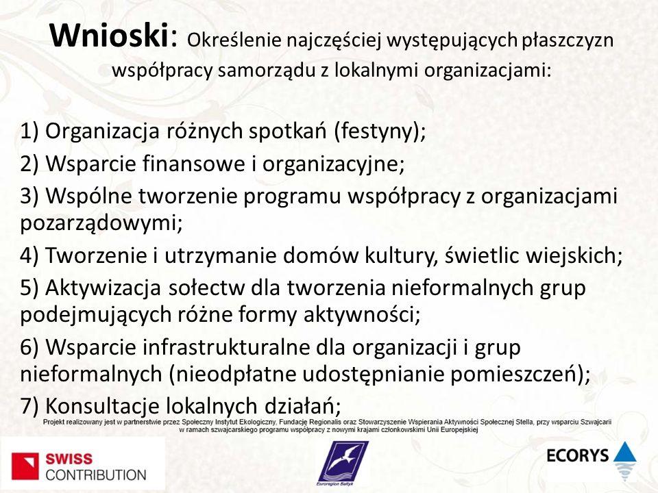Wnioski: Określenie najczęściej występujących płaszczyzn współpracy samorządu z lokalnymi organizacjami: