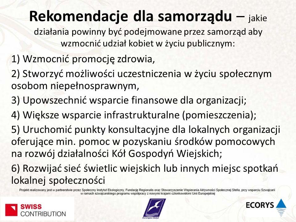 Rekomendacje dla samorządu – jakie działania powinny być podejmowane przez samorząd aby wzmocnić udział kobiet w życiu publicznym: