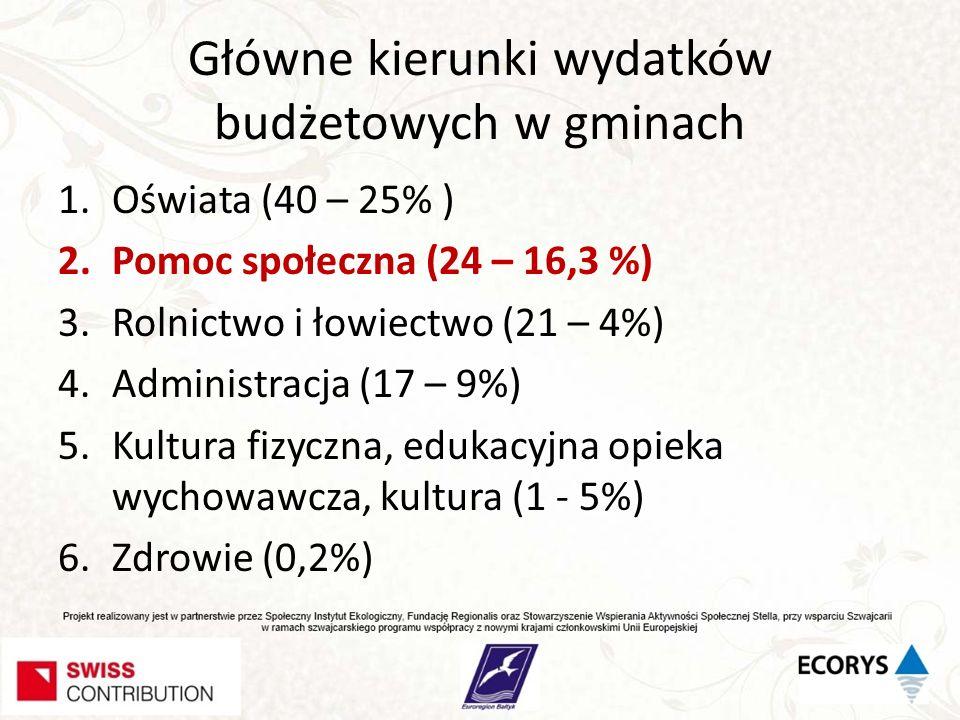 Główne kierunki wydatków budżetowych w gminach