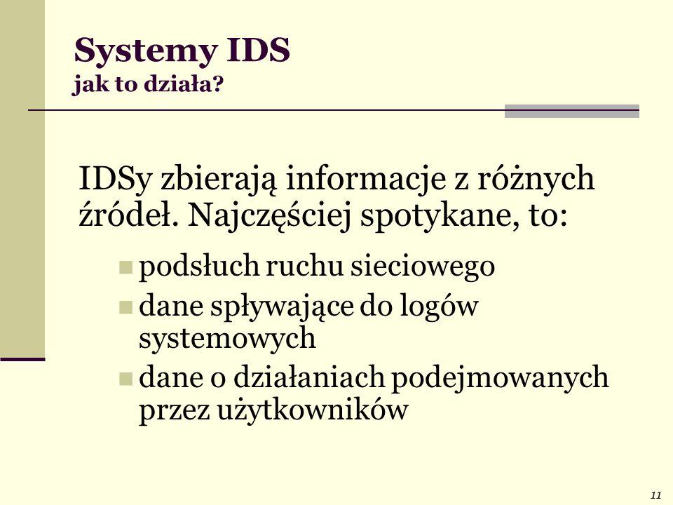 Systemy IDS jak to działa