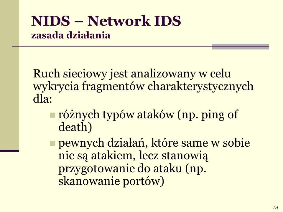 NIDS – Network IDS zasada działania