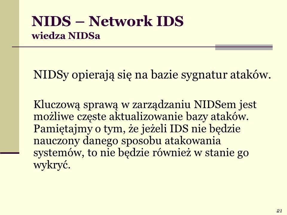 NIDS – Network IDS wiedza NIDSa