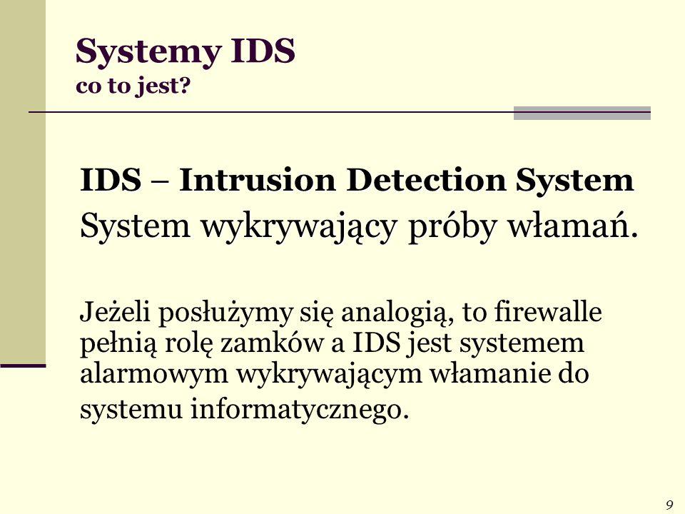 System wykrywający próby włamań.